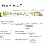 Concept // Infographic