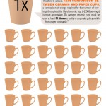 8 :: fair comparison between ceramic & paper cups